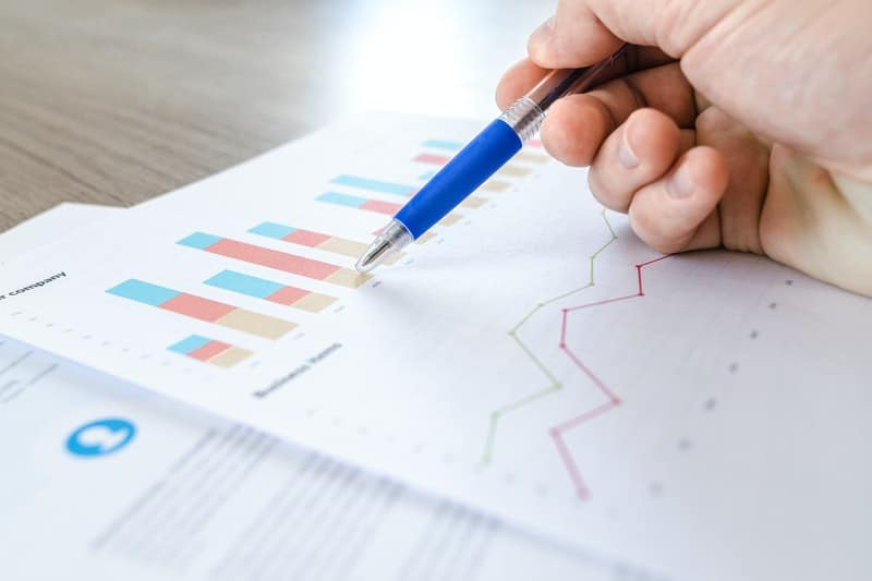 Why Market Research is Important
